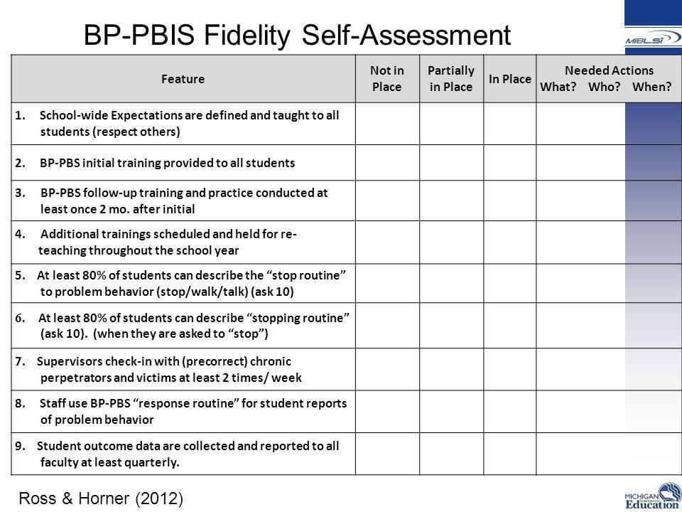 BP-PBIS Fidelity Self-Assessment