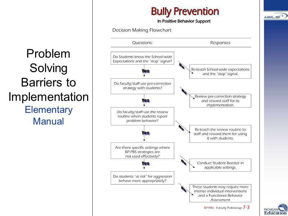Problem Solving Barriers to Implementation Elementary Manual