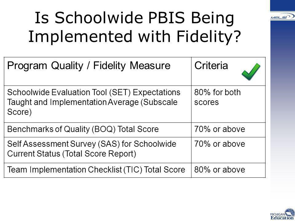 Is Schoolwide PBIS Being Implemented with Fidelity