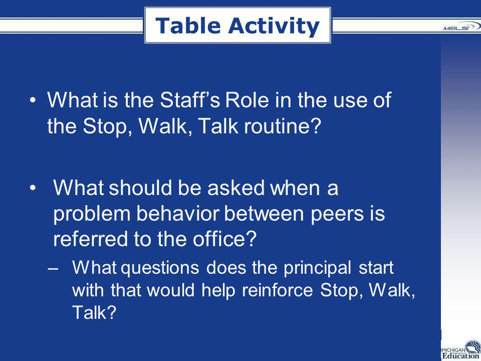 What is the Staff's Role in the use of the Stop, Walk, Talk routine