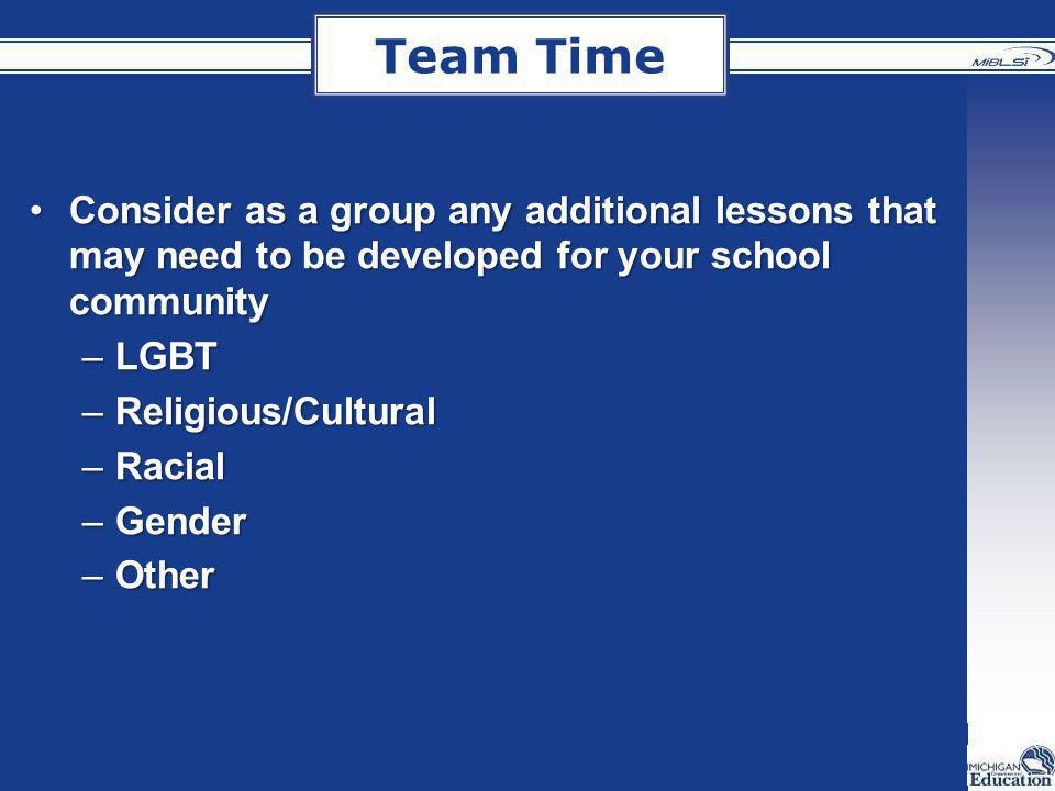 Team Time Consider as a group any additional lessons that may need to be developed for your school community.