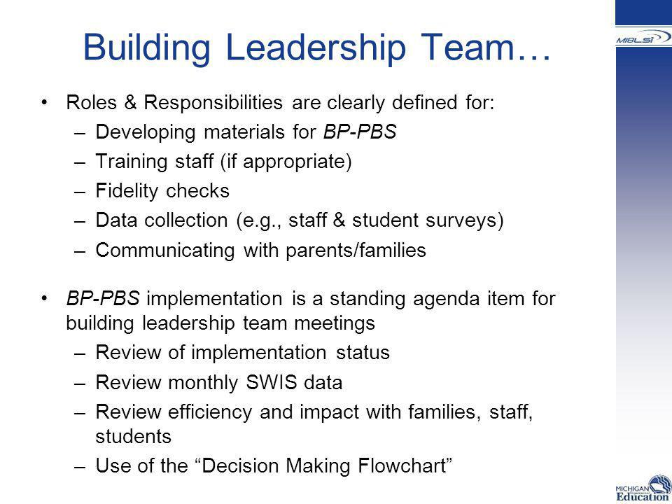 Building Leadership Team…