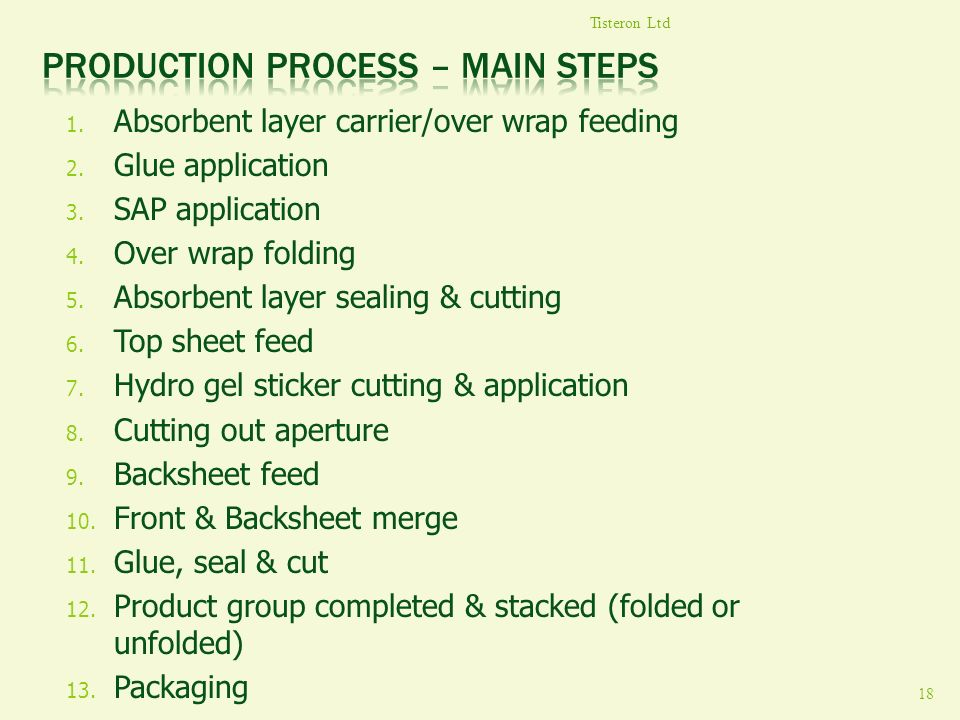 Production Process – main steps