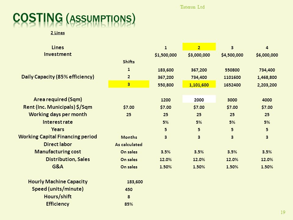 Costing (Assumptions)