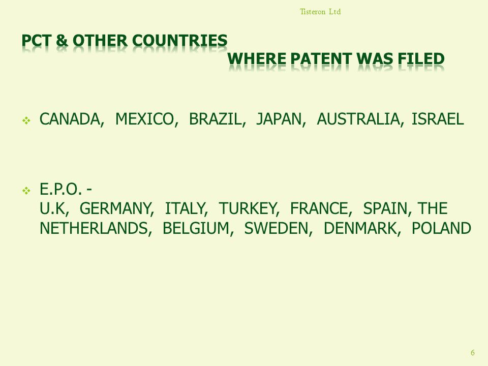 PCT & Other countries where patent was filed