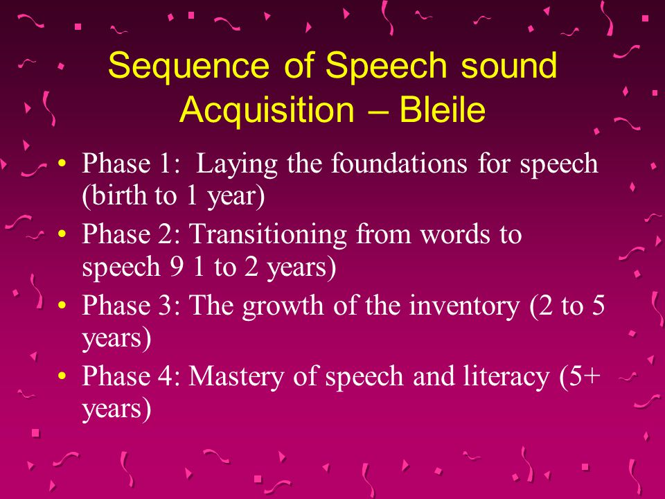 Sequence of Speech sound Acquisition – Bleile