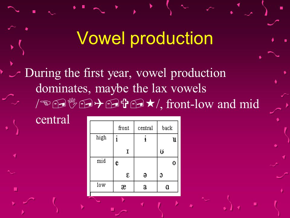 Vowel production During the first year, vowel production dominates, maybe the lax vowels /,,,,/, front-low and mid central.