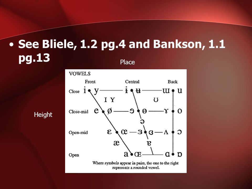 See Bliele, 1.2 pg.4 and Bankson, 1.1 pg.13