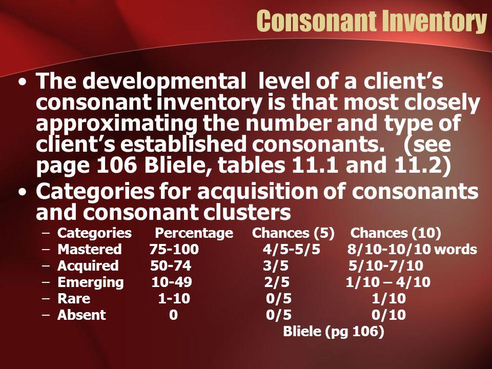 Consonant Inventory