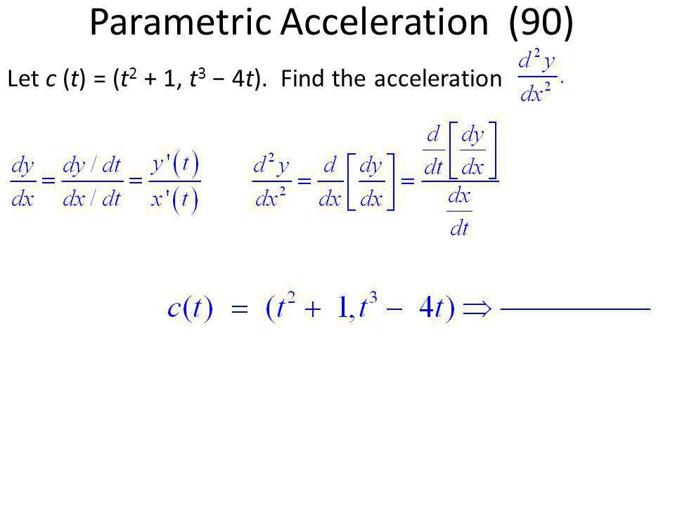 Parametric Acceleration (90)