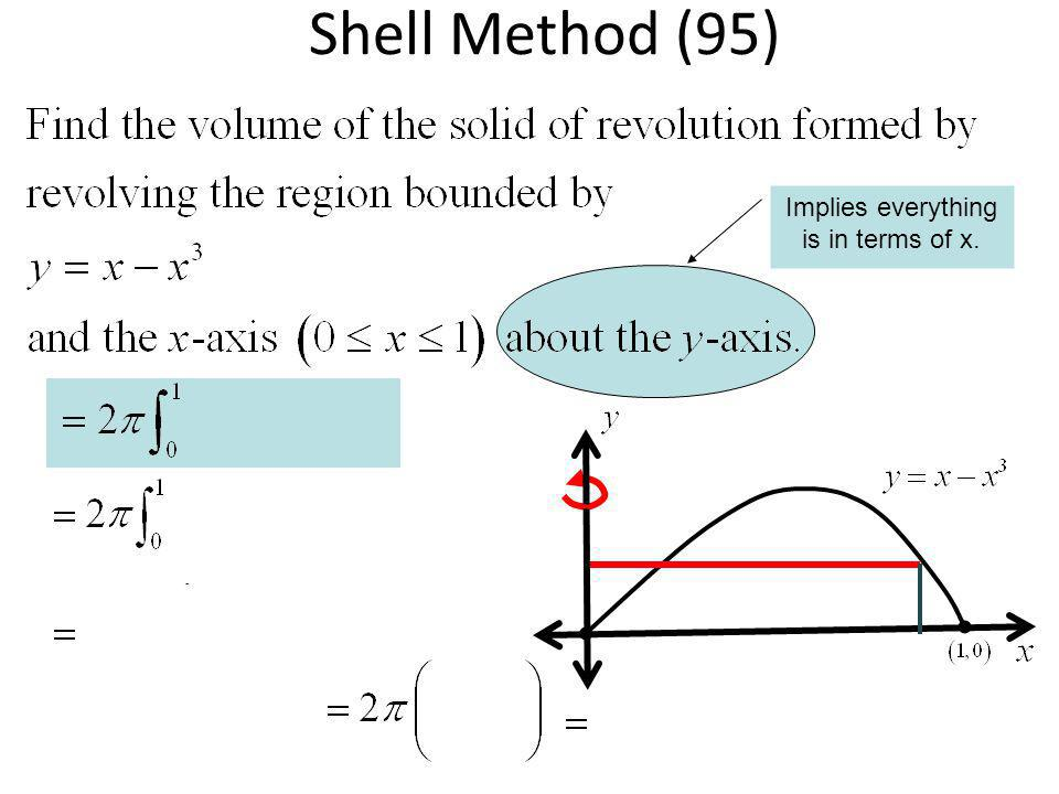 Shell Method (95) Implies everything is in terms of x.
