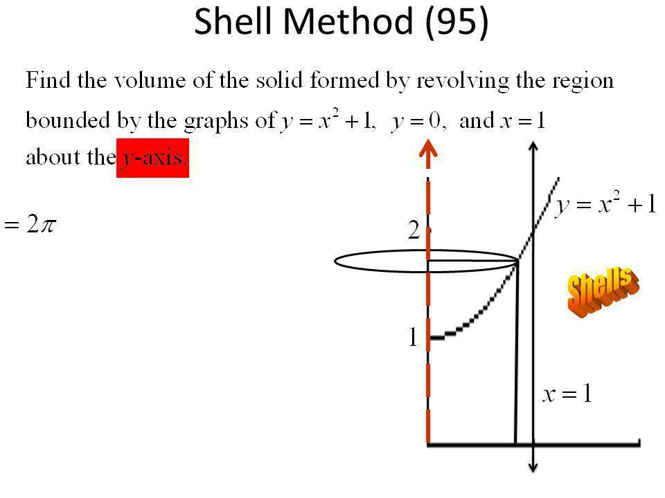 Shell Method (95) Shells