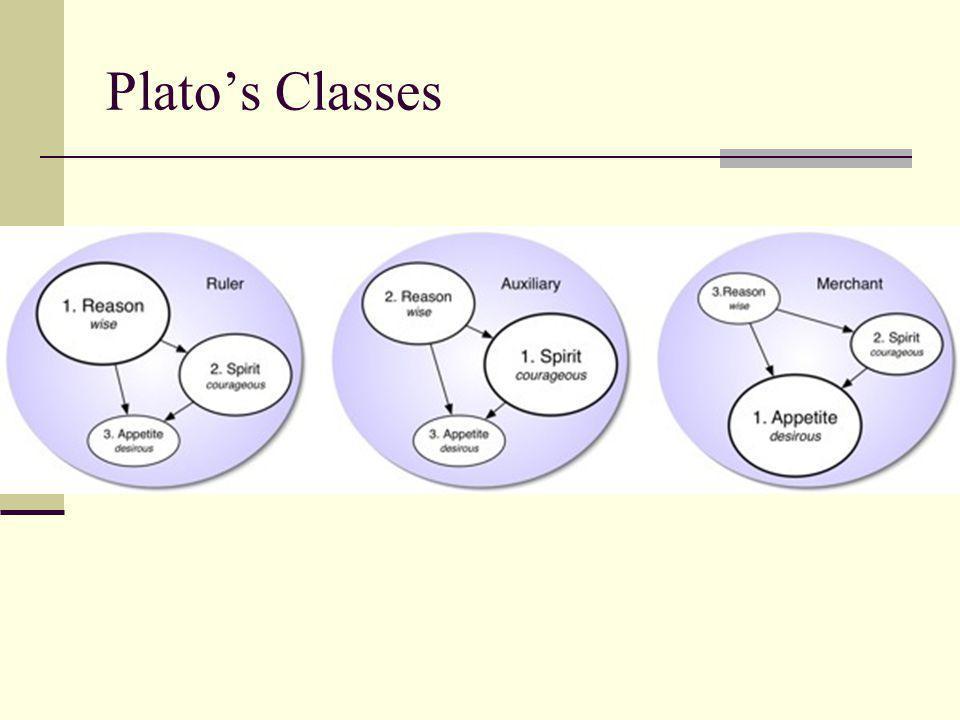 Plato's Classes