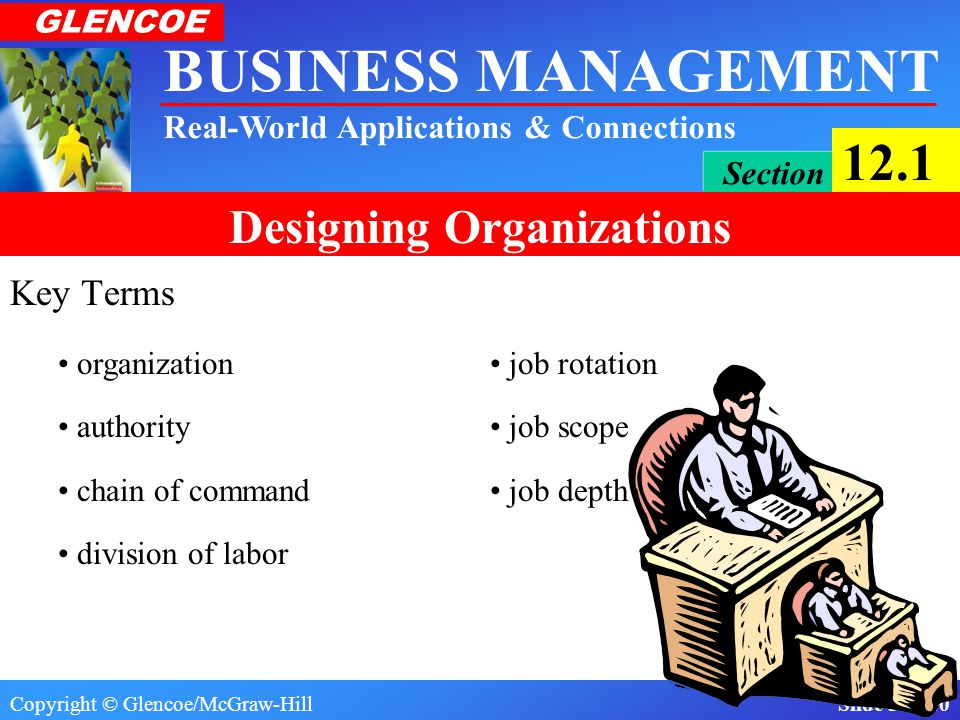 Key Terms organization • job rotation authority • job scope
