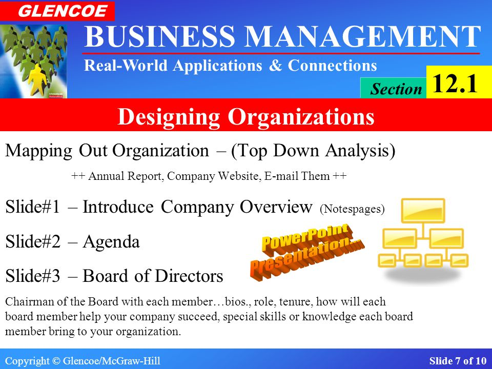++ Annual Report, Company Website, E-mail Them ++