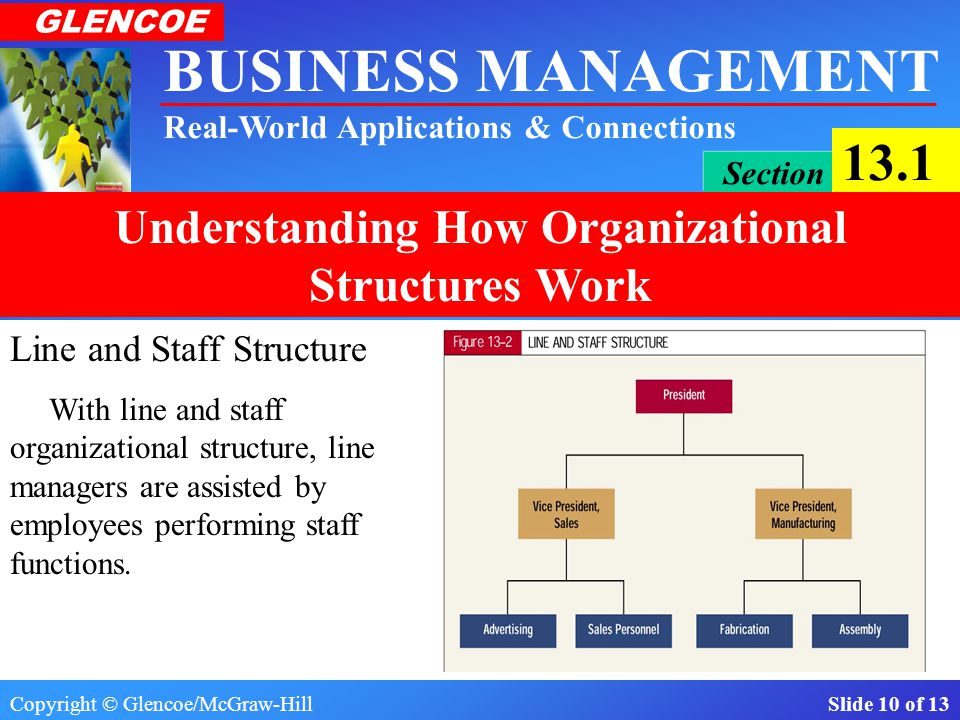 Line and Staff Structure