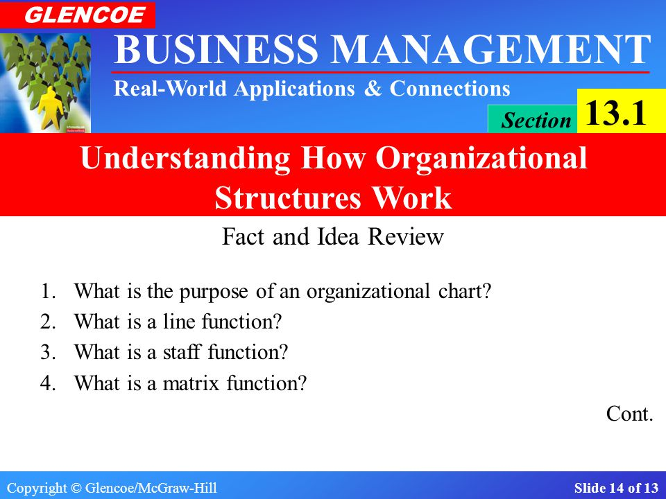 Fact and Idea Review 1. What is the purpose of an organizational chart 2. What is a line function