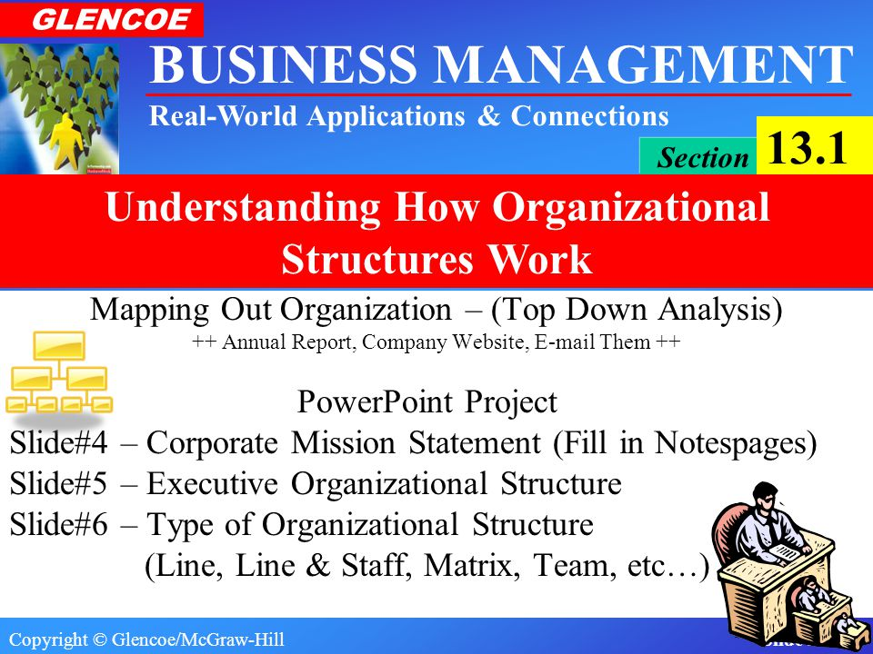 Mapping Out Organization – (Top Down Analysis) PowerPoint Project