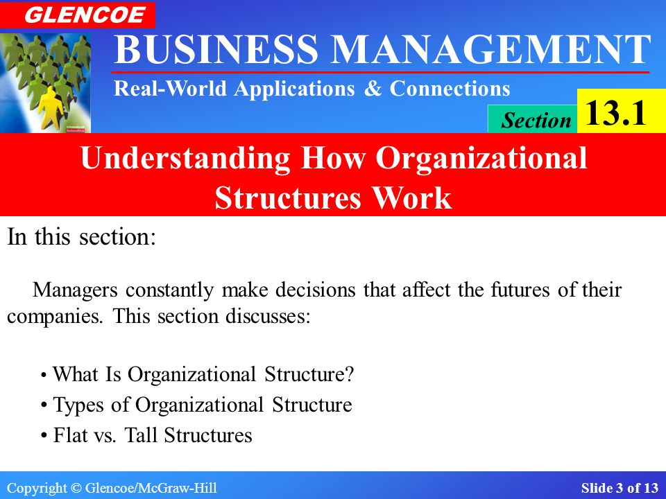 In this section: Types of Organizational Structure