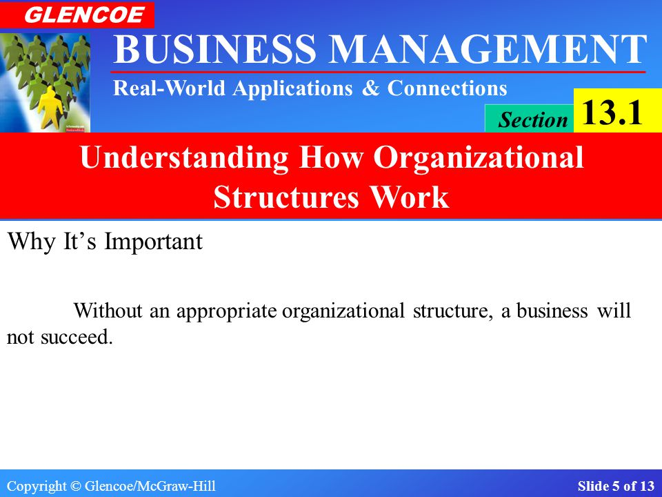 Why It's Important Without an appropriate organizational structure, a business will not succeed.