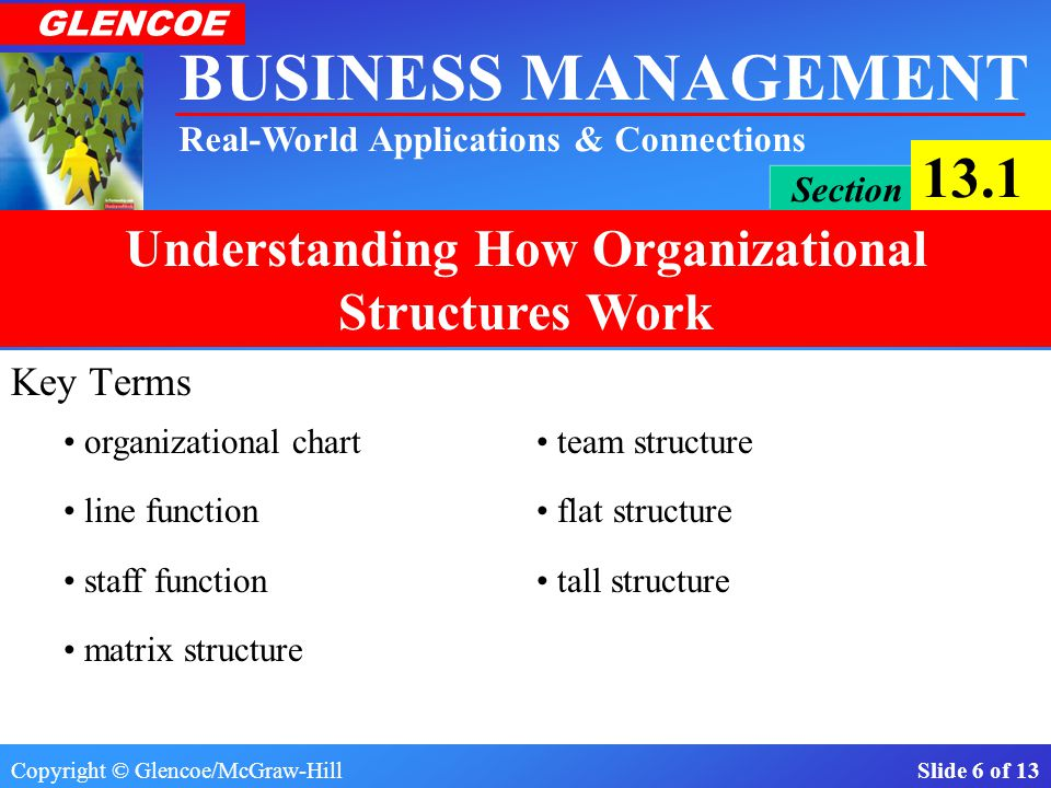 Key Terms organizational chart • team structure