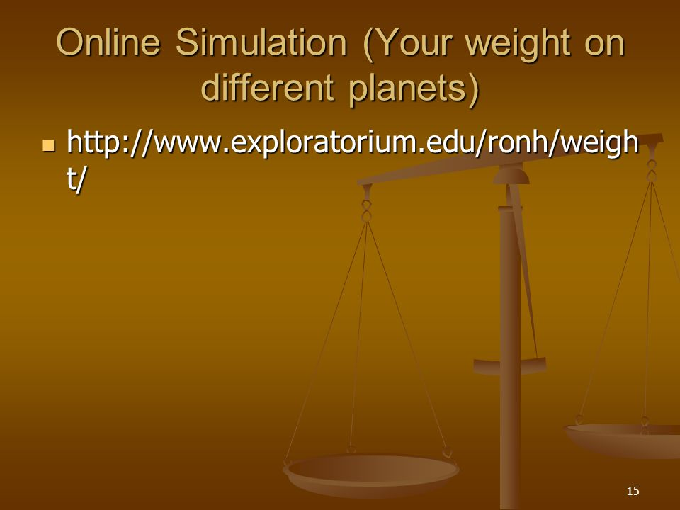 Online Simulation (Your weight on different planets)