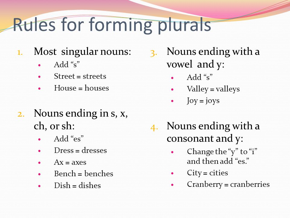 Rules for forming plurals