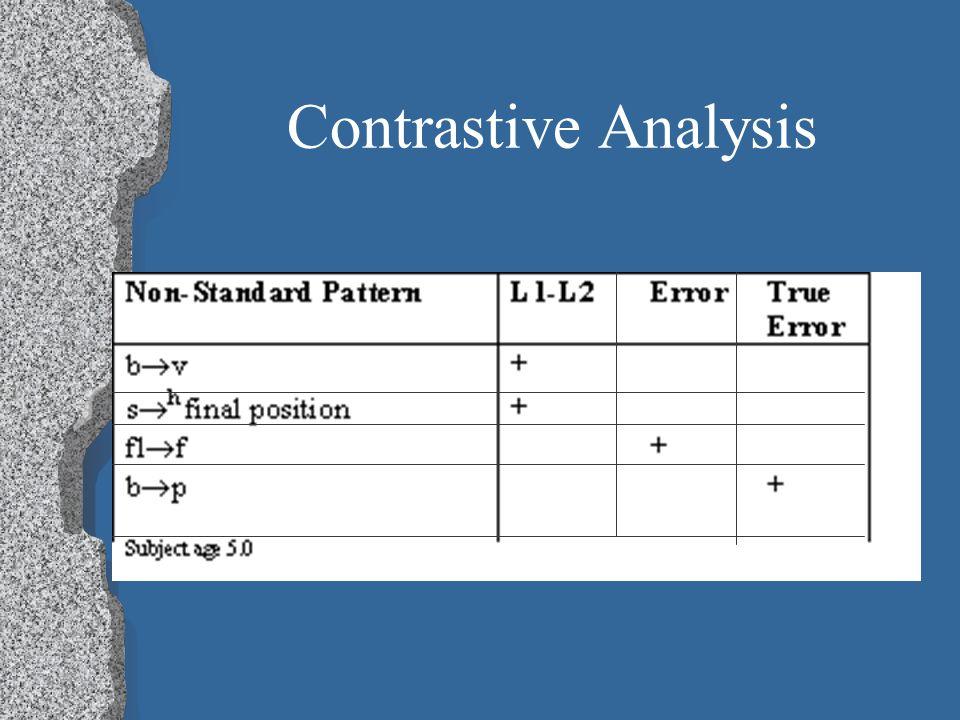 Contrastive Analysis