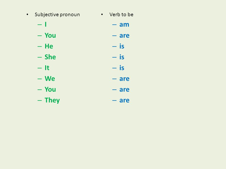 Subjective pronoun I You He She It We They Verb to be am are is