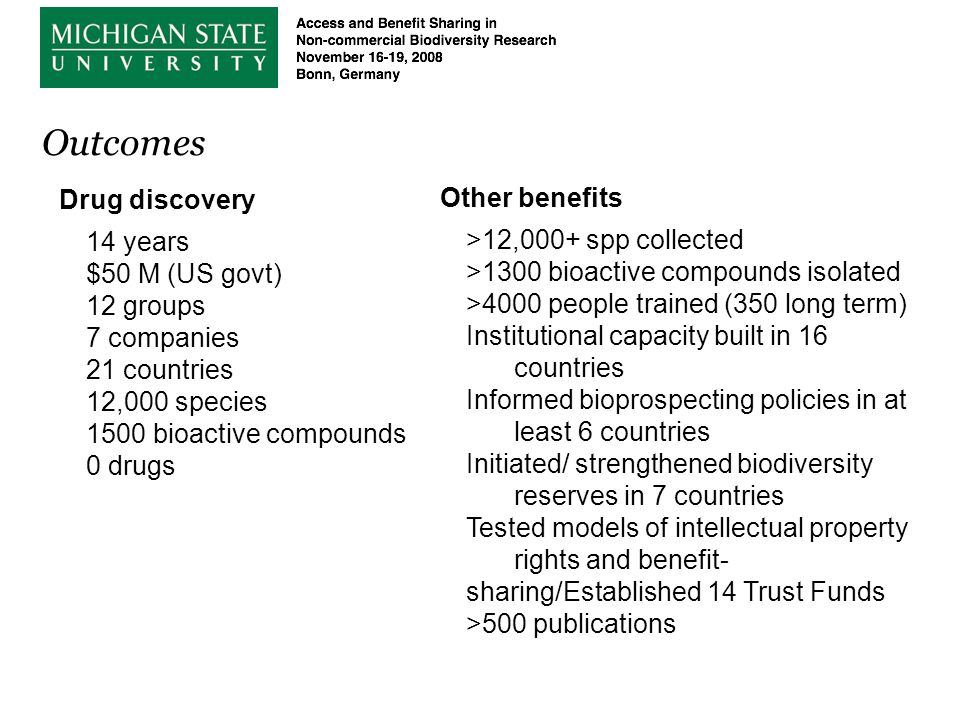 Outcomes Drug discovery Other benefits 14 years