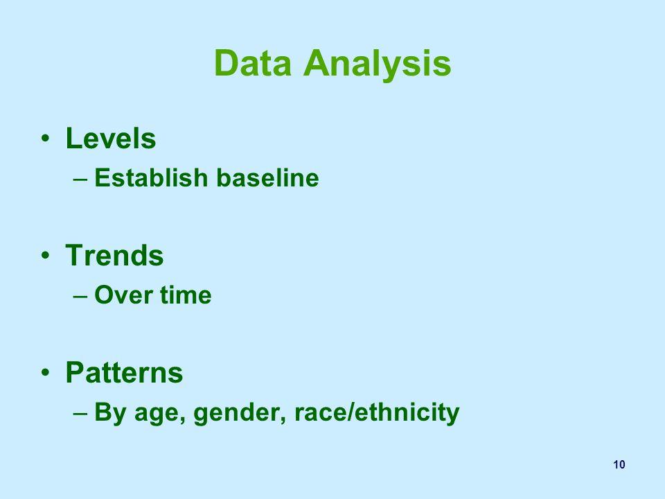 Data Analysis Levels Trends Patterns Establish baseline Over time