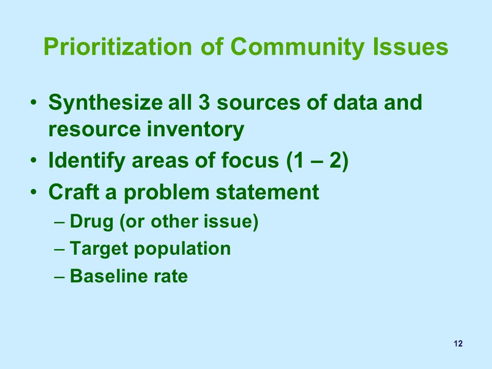 Prioritization of Community Issues
