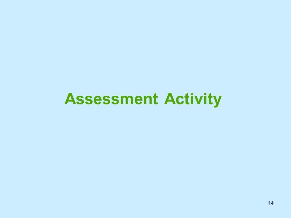 Assessment Activity Shari/Aleya Explain process: Part 1