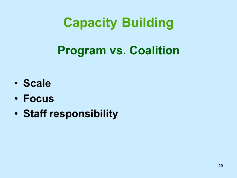 Capacity Building Program vs. Coalition Scale Focus
