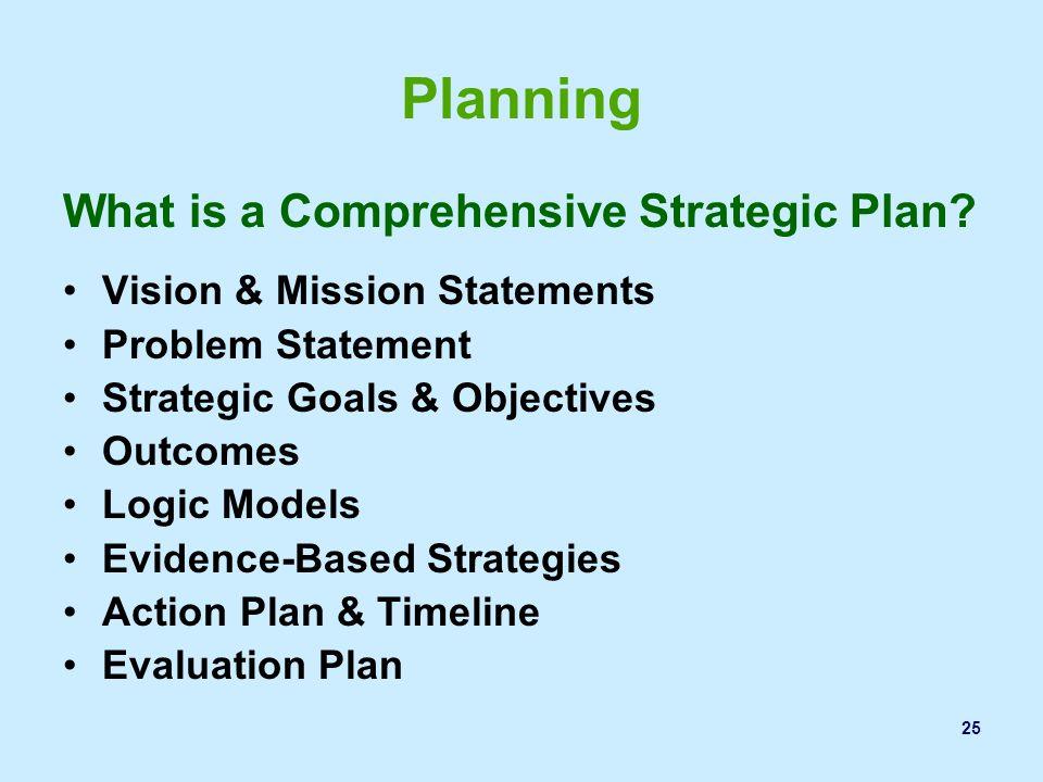 Planning What is a Comprehensive Strategic Plan
