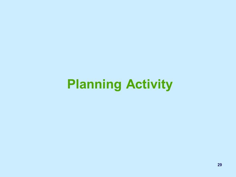 Planning Activity Shari/Aleya Have same small groups choose strategies