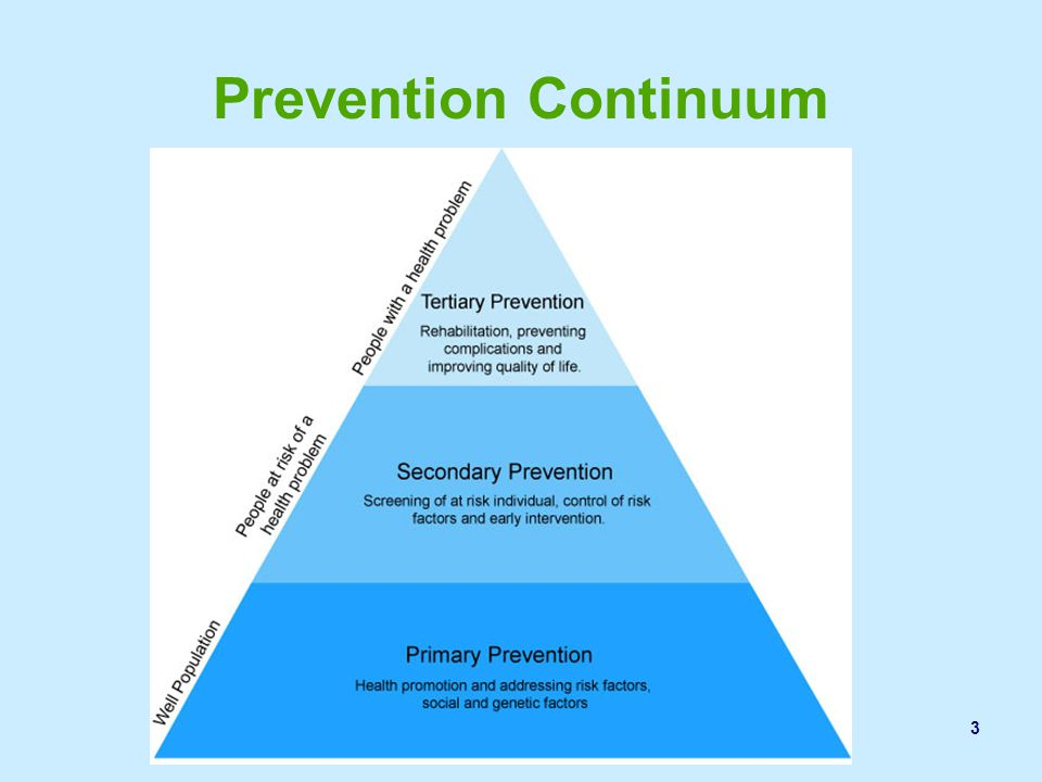 Prevention Continuum Aleya