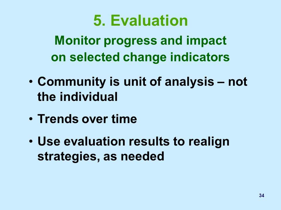 Monitor progress and impact on selected change indicators