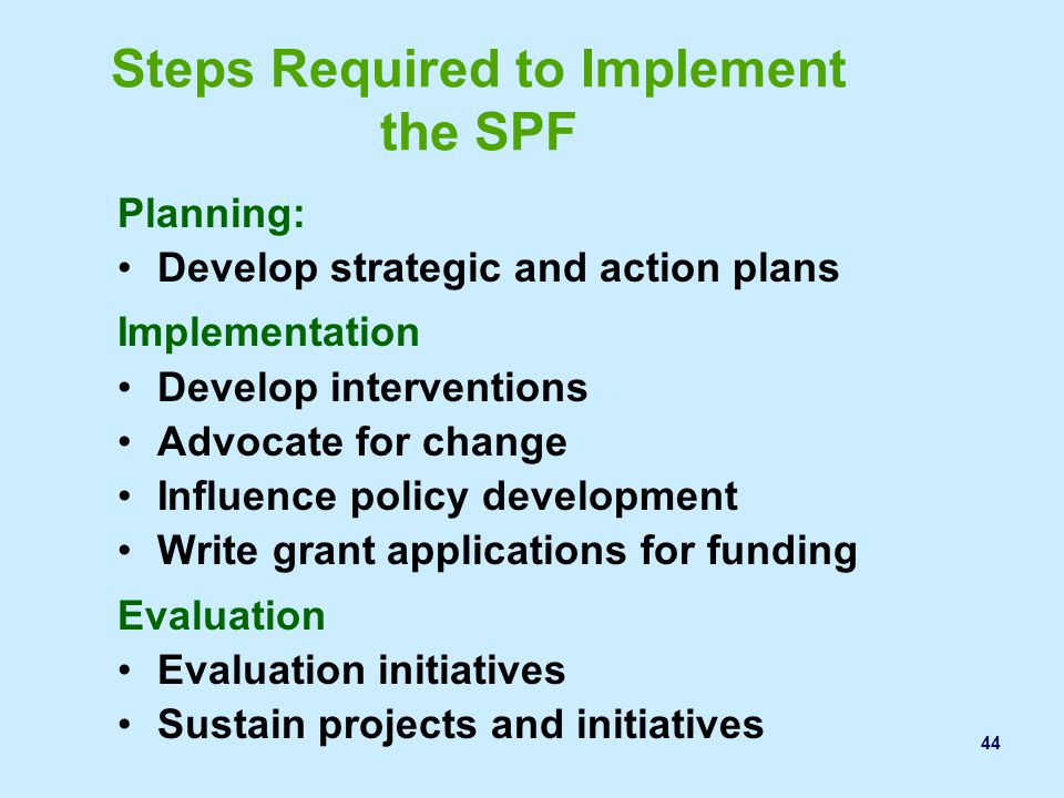 Steps Required to Implement the SPF