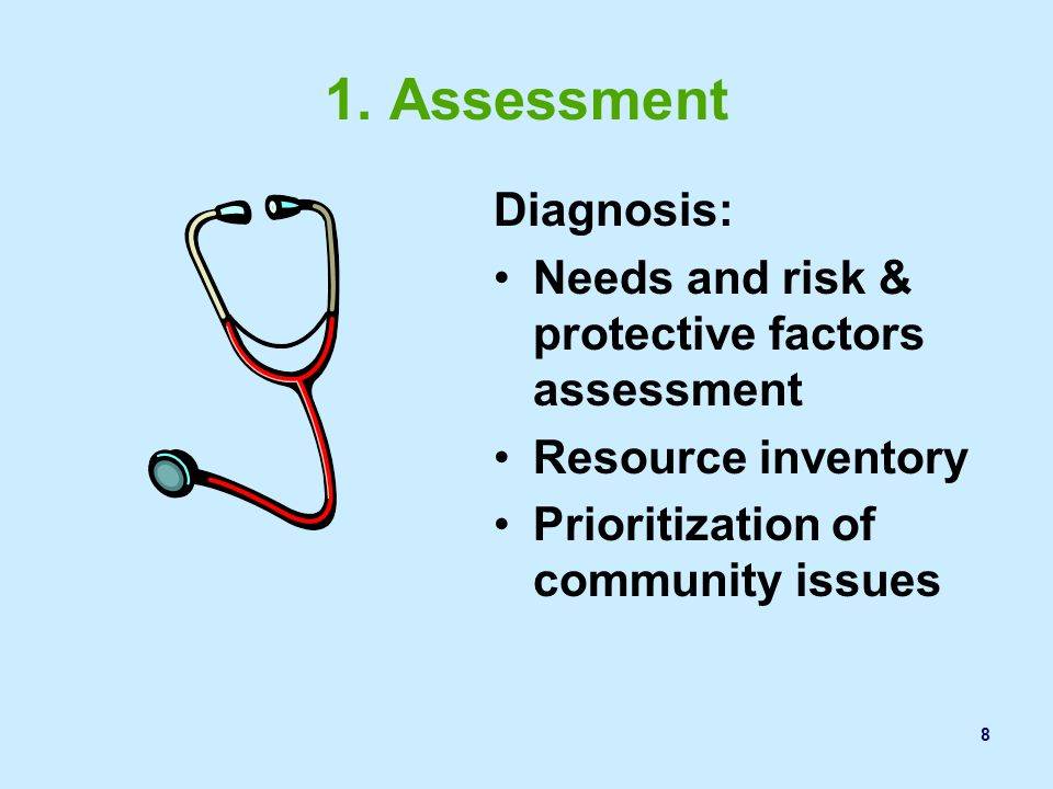 1. Assessment Diagnosis: