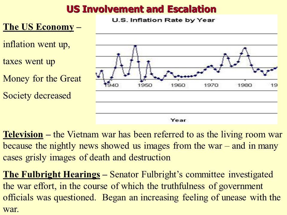 US Involvement and Escalation