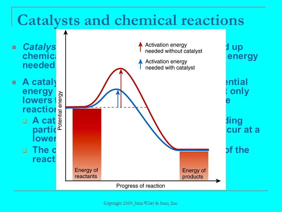 Catalysts and chemical reactions