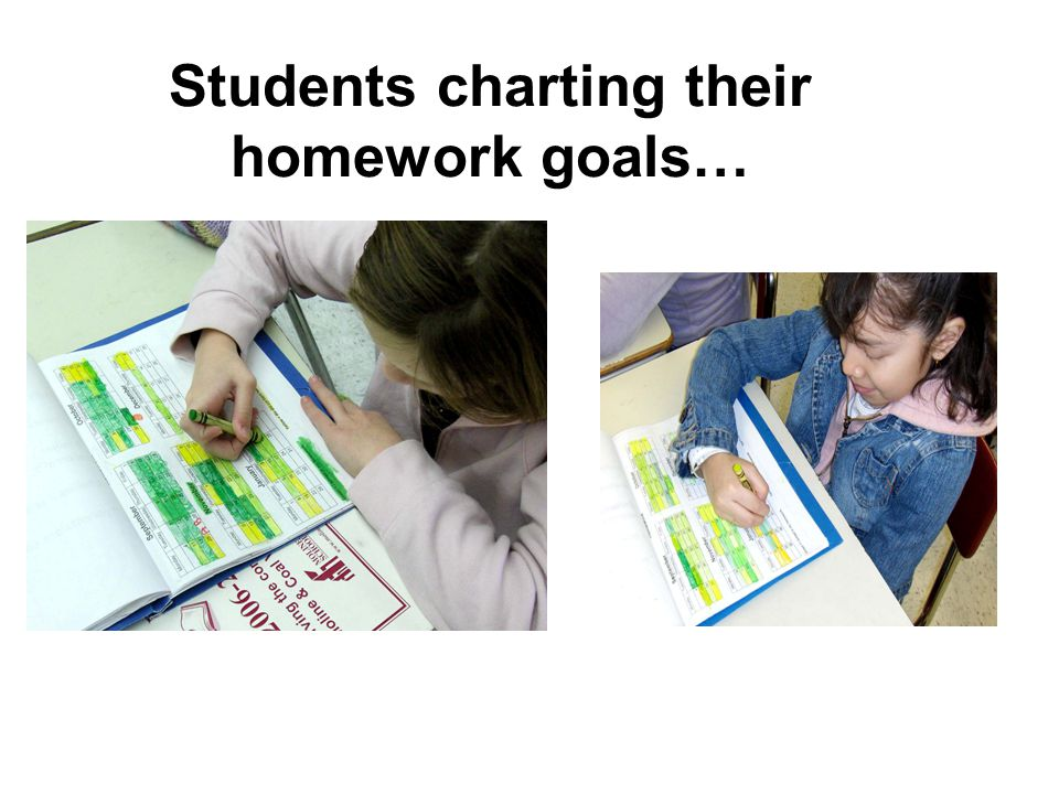 Students charting their homework goals…