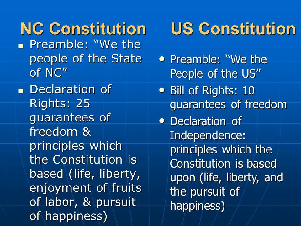 NC Constitution US Constitution