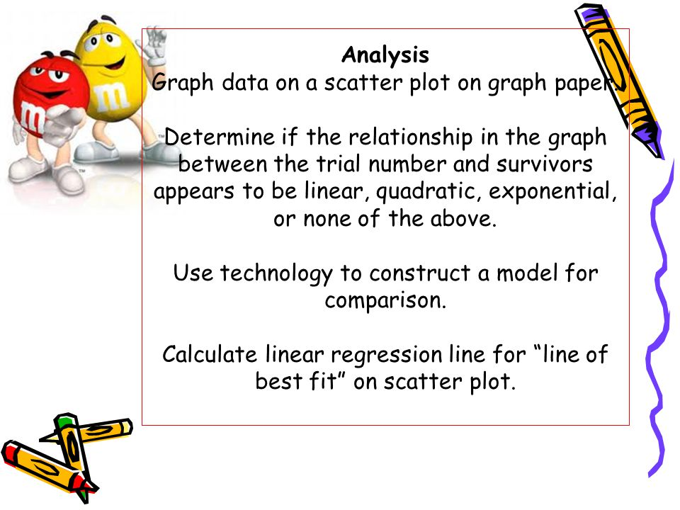 Analysis Graph data on a scatter plot on graph paper