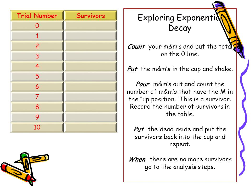 Exploring Exponential Decay Count your m&m's and put the total on the 0 line. Put the m&m's in the cup and shake. Pour m&m's out and count the number of m&m's that have the M in the up position. This is a survivor. Record the number of survivors in the table. Put the dead aside and put the survivors back into the cup and repeat. When there are no more survivors go to the analysis steps.