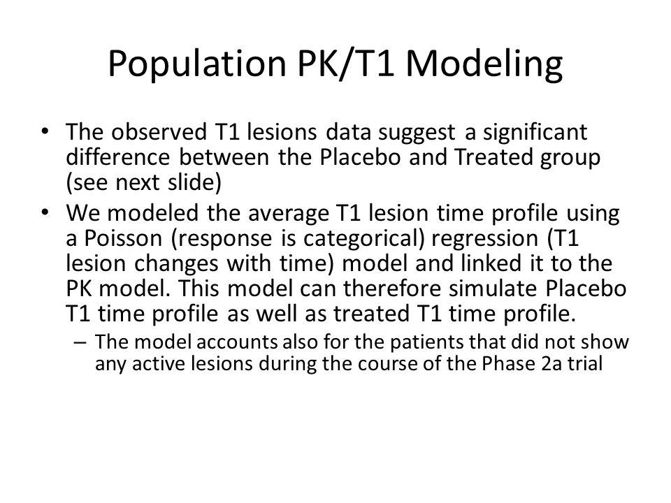 Population PK/T1 Modeling