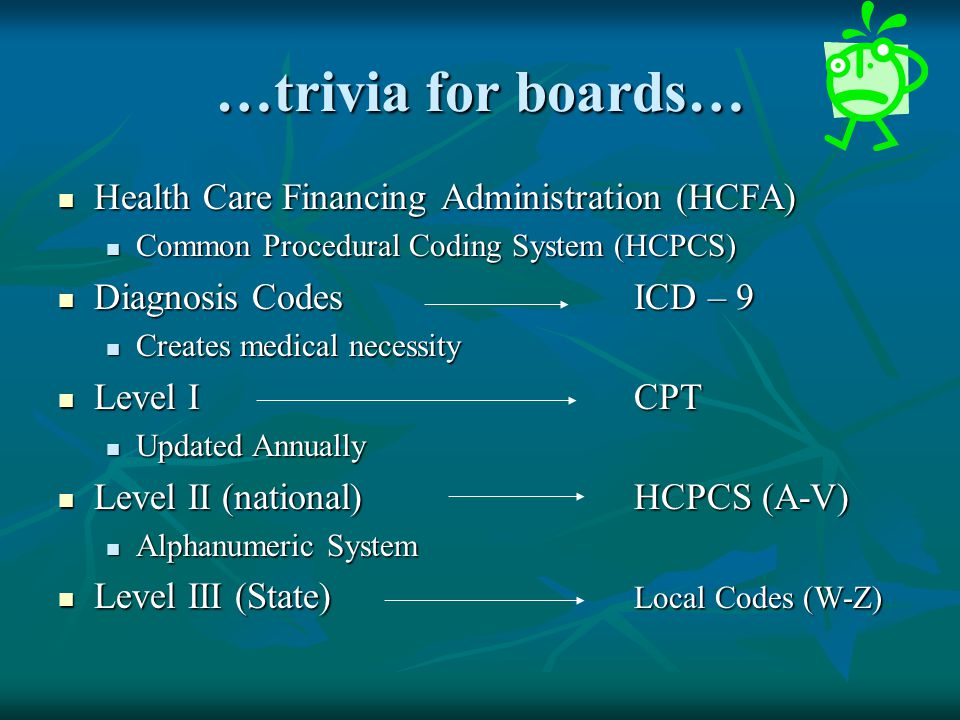 …trivia for boards… Health Care Financing Administration (HCFA)