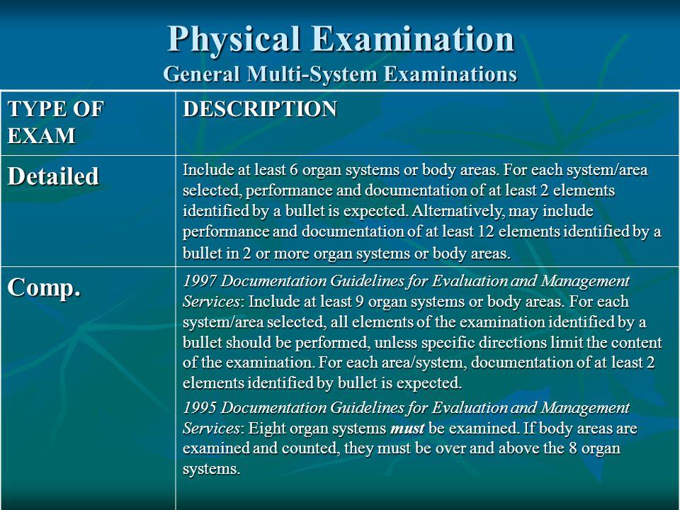 Physical Examination General Multi-System Examinations