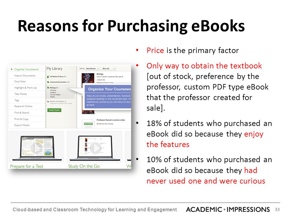 Reasons for Purchasing eBooks